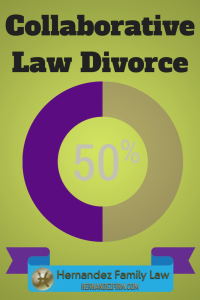 Collaborative-Law-Divorce-200x300